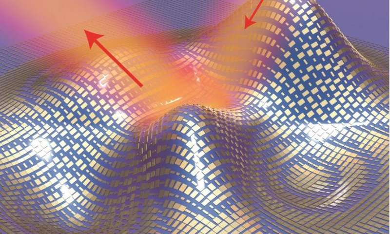 Illustration of the surface of the metamaterial used in this ultra-thin invisibility cloak, Image credit: Xiang Zhang group, Berkeley Lab/Uc Berkelkey