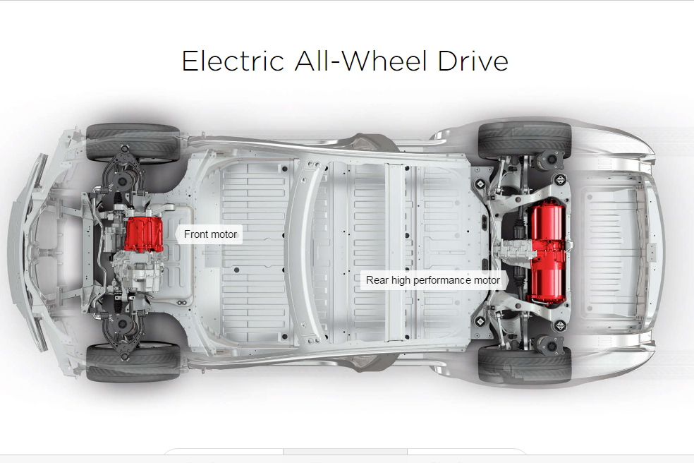 image credit: screenshot from tesla.com