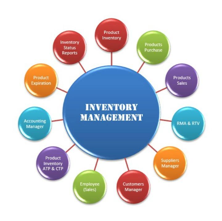 inventory-management-software