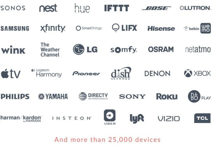 smart-remote-devices